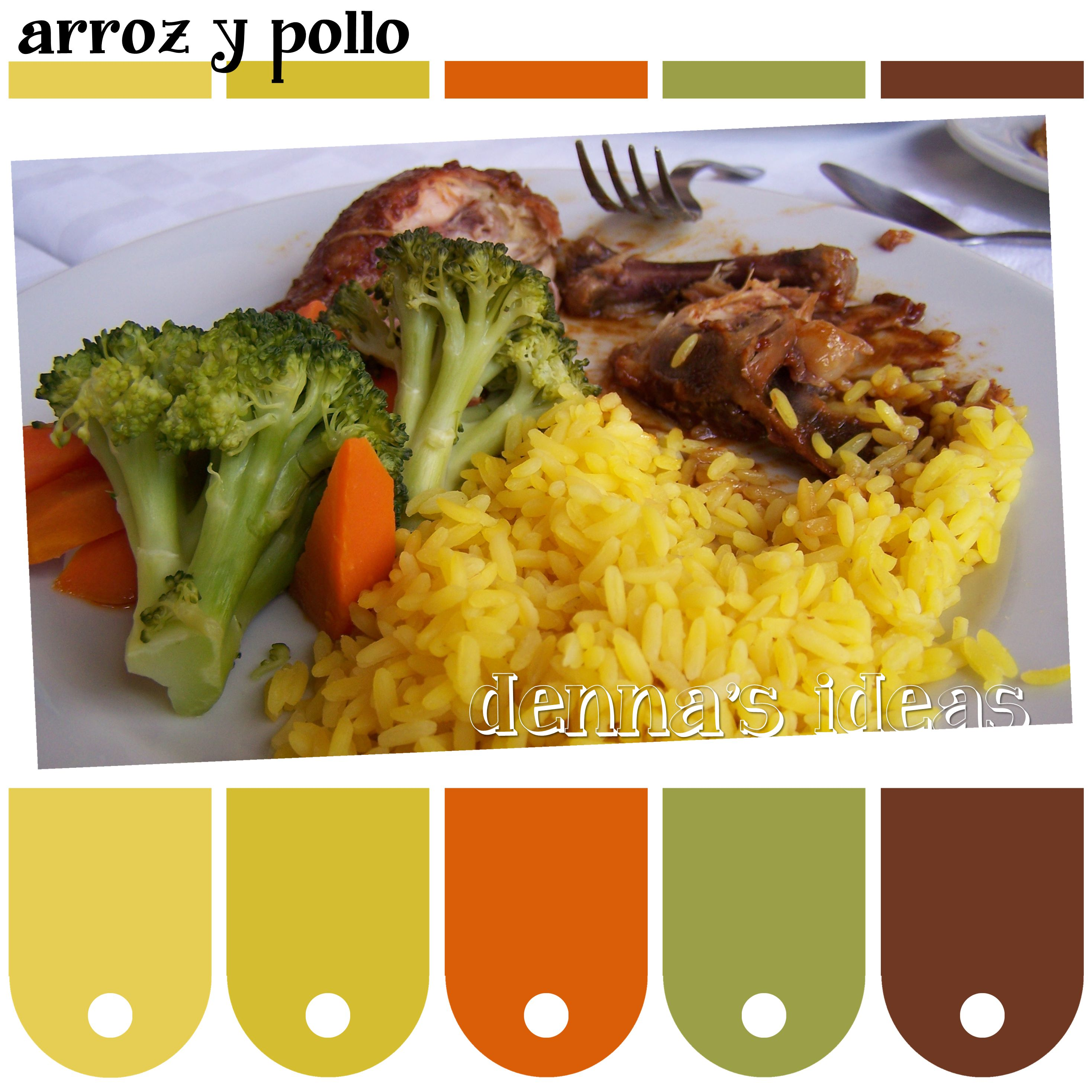 Paint colors denna 39 s ideas - Cuisine palette ...